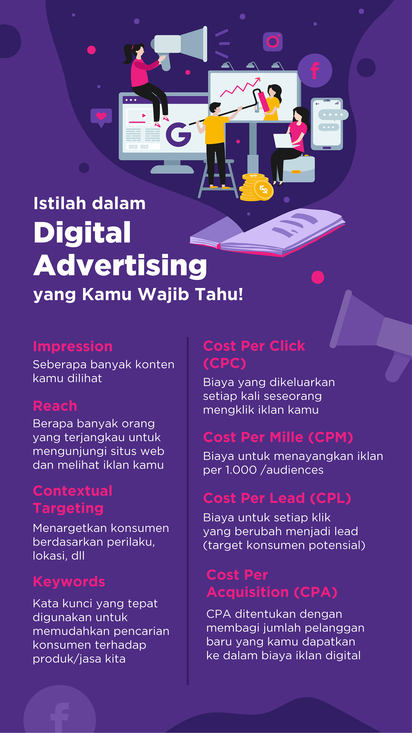istilah-digital-advertising--infographic.jpg