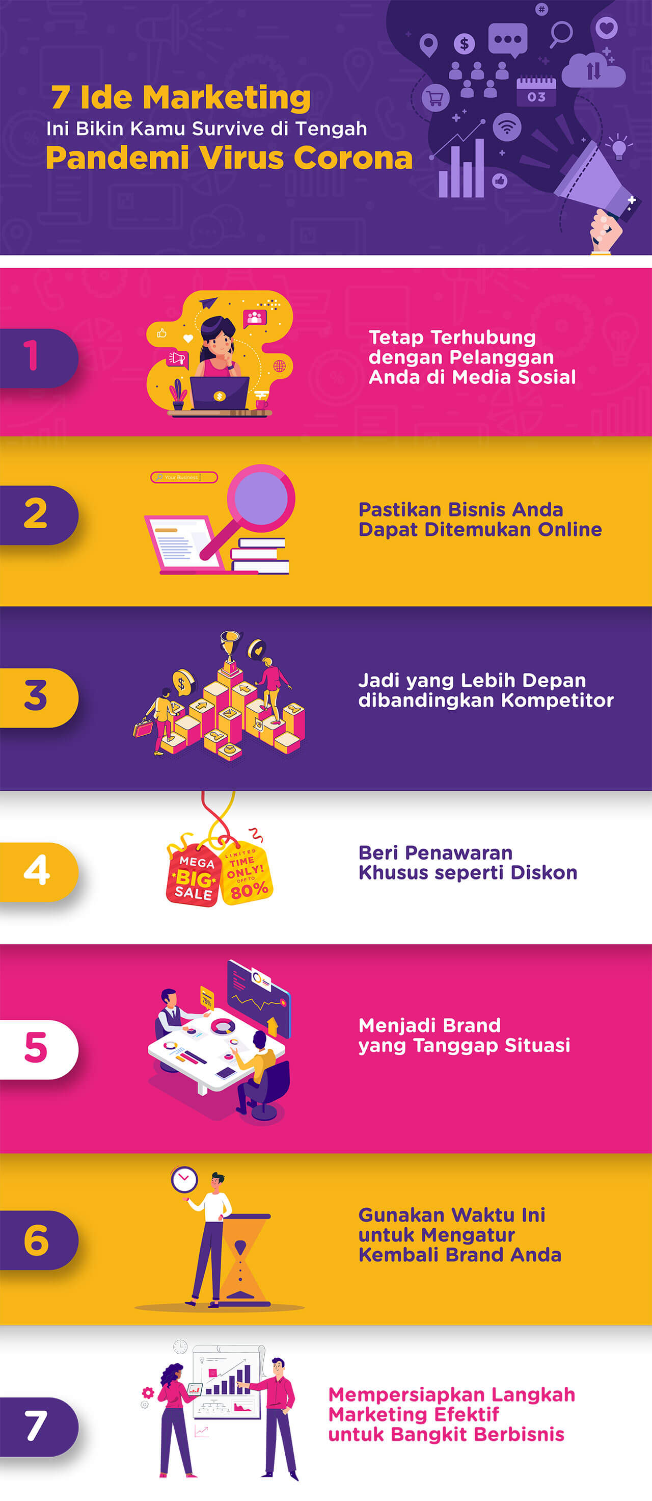 7 Ide Marketing Ini Bikin Kamu Survive Di Tengah Pandemi Virus