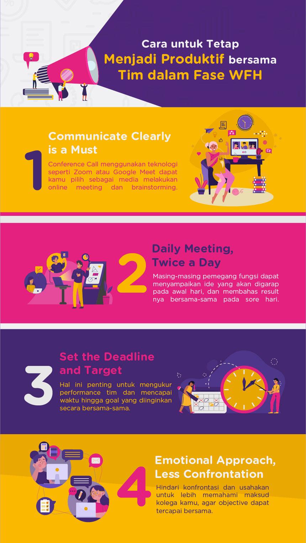 Hi Marketers! Ini Cara untuk Tetap Menjadi Produktif bersama Tim dalam Fase WFH