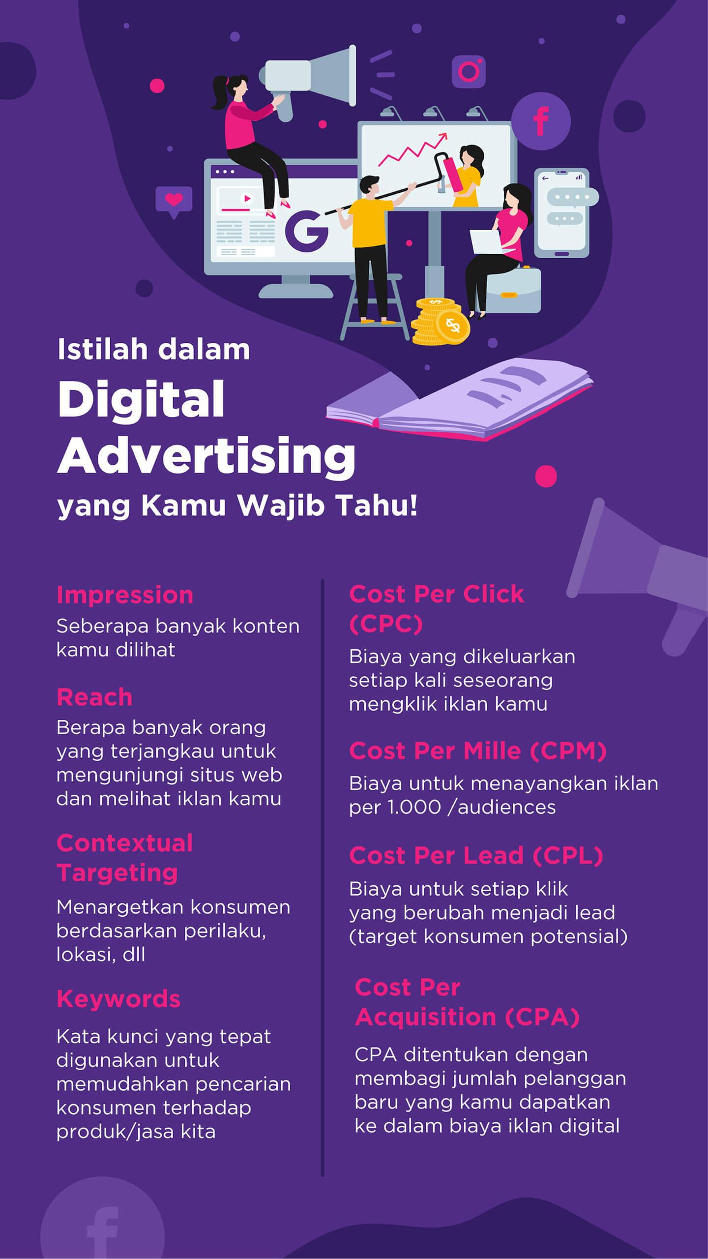 Kenalan dengan Istilah dalam Digital Advertising yang Kamu Wajib Tahu!