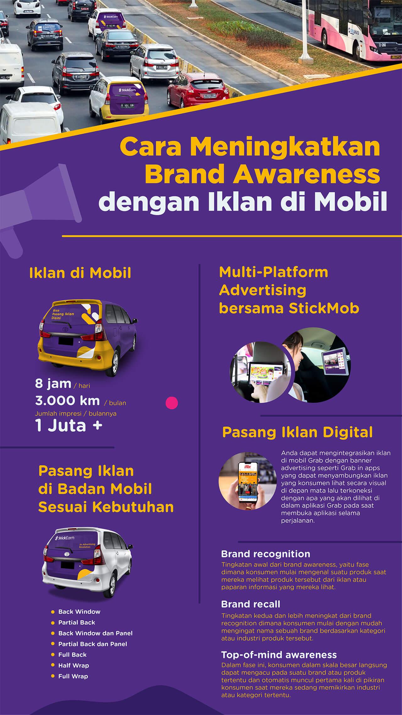 Tingkatkan Brand Awareness dengan Iklan di Mobil