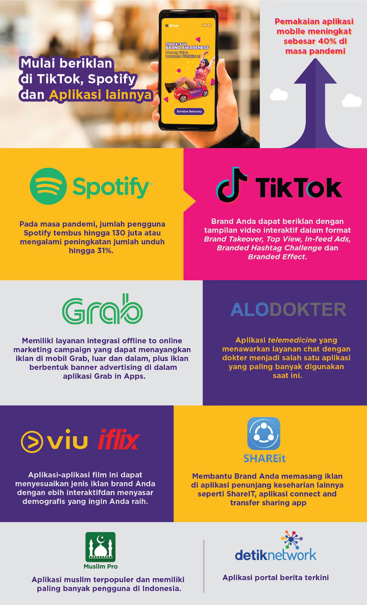 Mulai Beriklan dengan Tiktok, Spotify dan Aplikasi lainnya