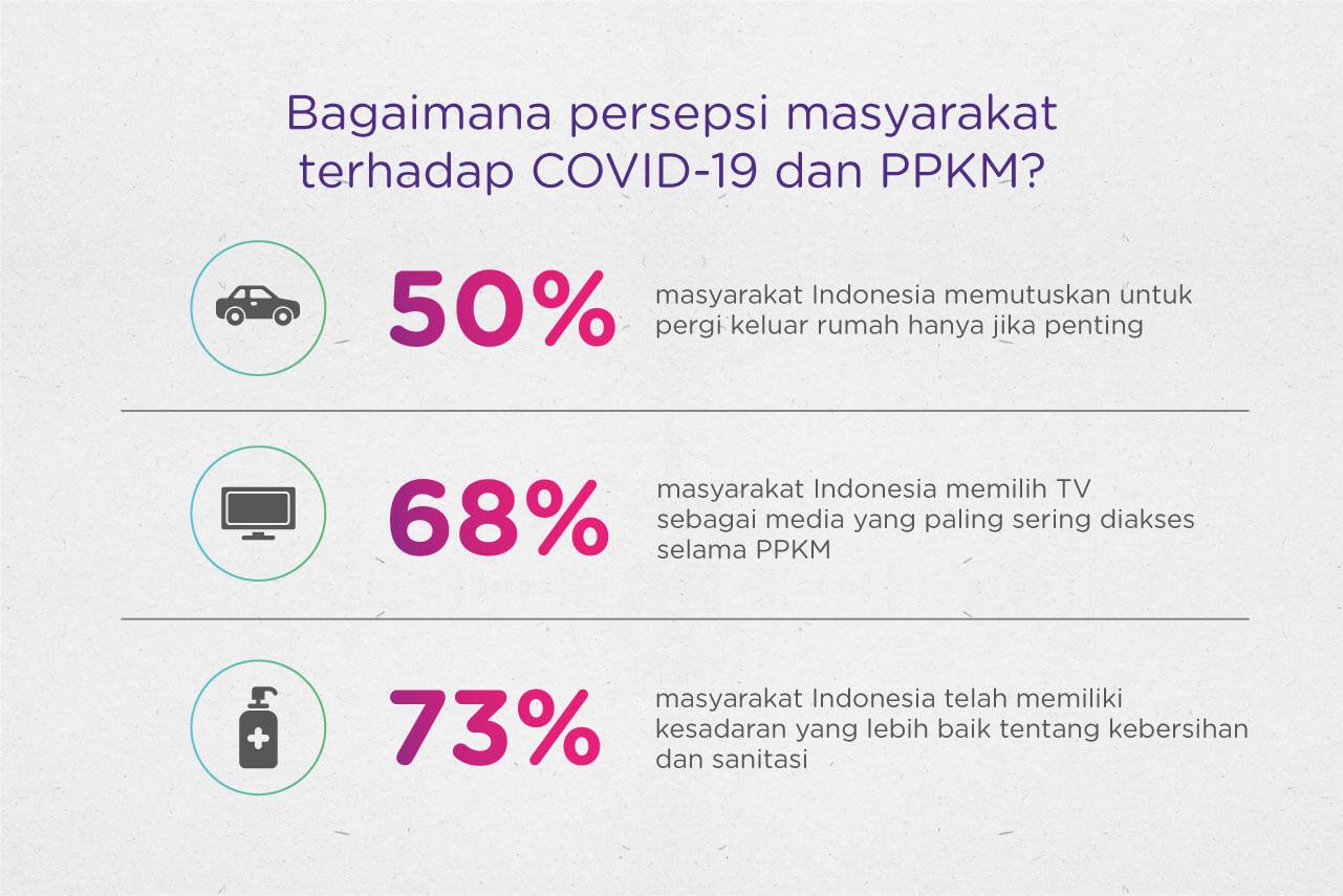 Consumers-Behavior-Study_BLOG---highlight-content---bahasa.jpg