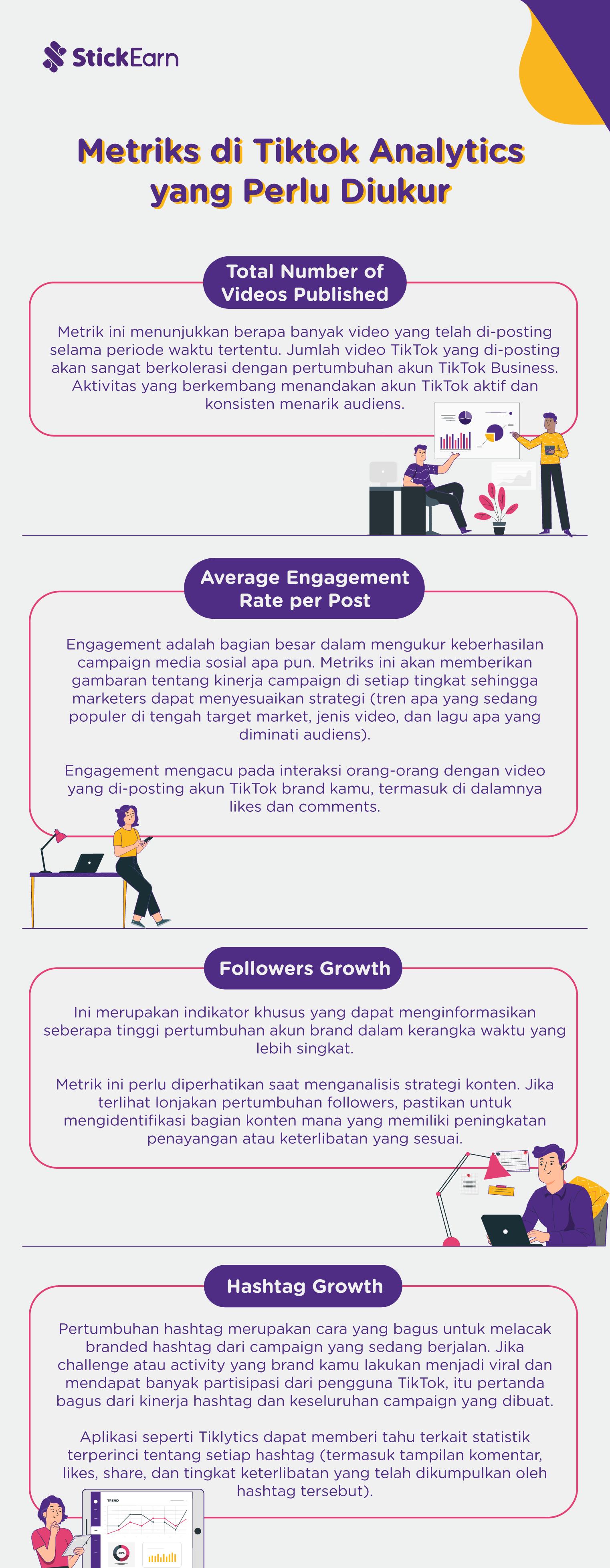 Artikel_20210901- Serba-serbi TikTok Analytics_Infographic.png